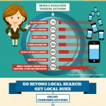 Is Your Local Business Invisible Online? Discover Local Buzz! [Infographic]