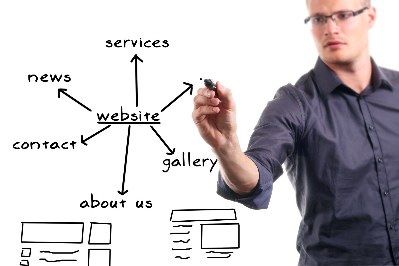 Help from Toronto SEO Web Design Agencies Ensure You're at the Top