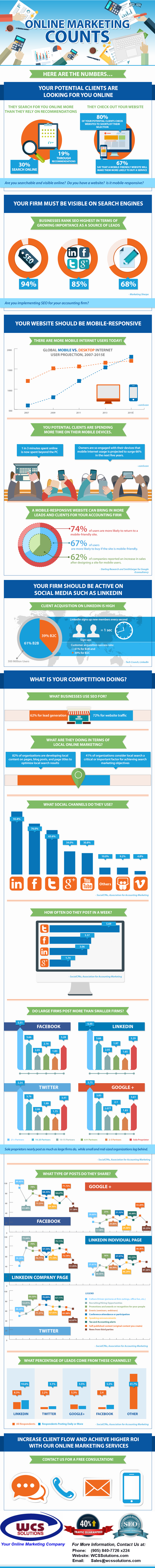 WCS-Solutions-Online-Marketing-For-Accountants-Infographic