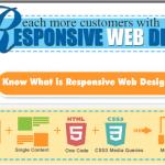 Web Design Thumbnail