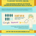 Marketing for Dentists Infographic
