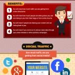 Traffic Metrics Software Infographic
